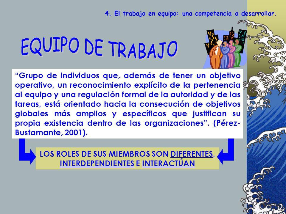 4. El trabajo en equipo: una competencia a desarrollar. LOS ROLES DE SUS MIEMBROS SON DIFERENTES, INTERDEPENDIENTES E INTERACTÚAN Grupo de individuos
