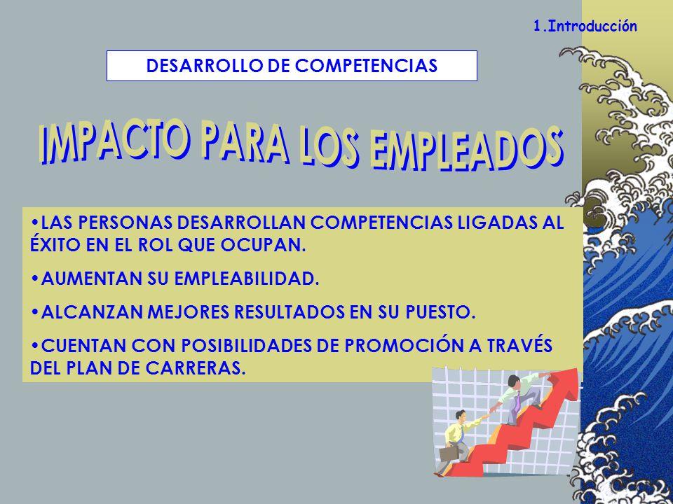 1.Introducción LAS PERSONAS DESARROLLAN COMPETENCIAS LIGADAS AL ÉXITO EN EL ROL QUE OCUPAN. AUMENTAN SU EMPLEABILIDAD. ALCANZAN MEJORES RESULTADOS EN