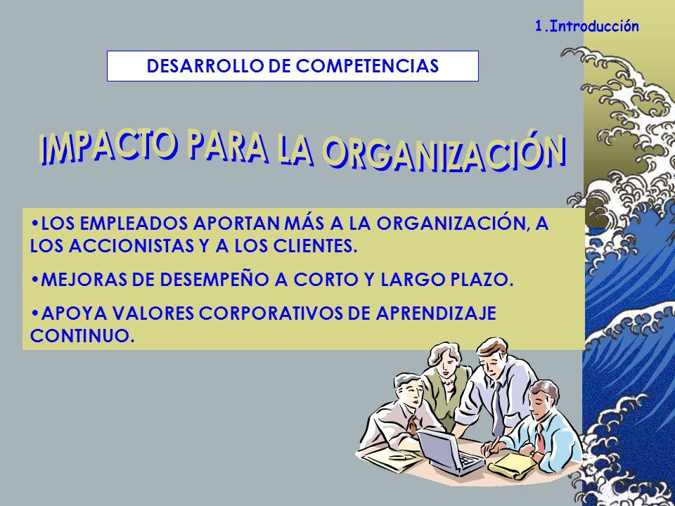 1.Introducción LOS EMPLEADOS APORTAN MÁS A LA ORGANIZACIÓN, A LOS ACCIONISTAS Y A LOS CLIENTES. MEJORAS DE DESEMPEÑO A CORTO Y LARGO PLAZO. APOYA VALO