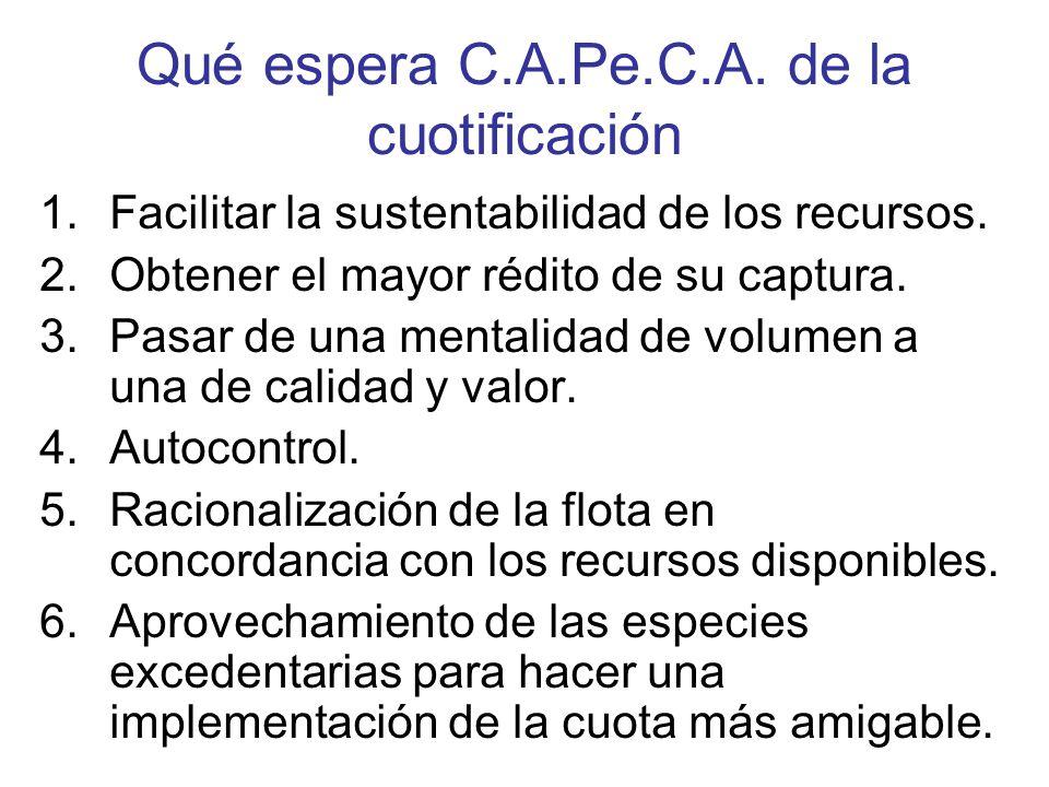 Qué espera C.A.Pe.C.A.de la cuotificación 1.Facilitar la sustentabilidad de los recursos.