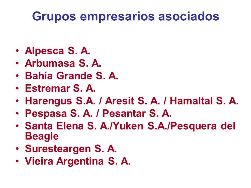 Grupos empresarios asociados Alpesca S.A. Arbumasa S.
