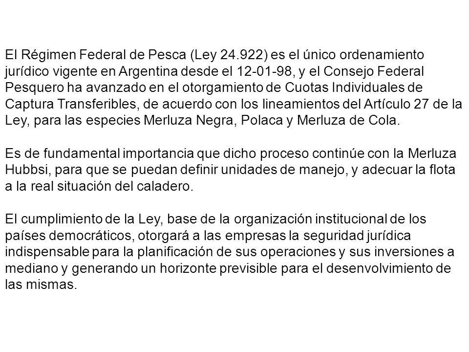 El Régimen Federal de Pesca (Ley 24.922) es el único ordenamiento jurídico vigente en Argentina desde el 12-01-98, y el Consejo Federal Pesquero ha avanzado en el otorgamiento de Cuotas Individuales de Captura Transferibles, de acuerdo con los lineamientos del Artículo 27 de la Ley, para las especies Merluza Negra, Polaca y Merluza de Cola.
