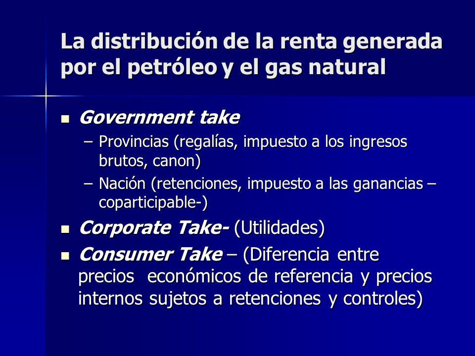 La distribución de la renta generada por el petróleo y el gas natural Government take Government take –Provincias (regalías, impuesto a los ingresos b