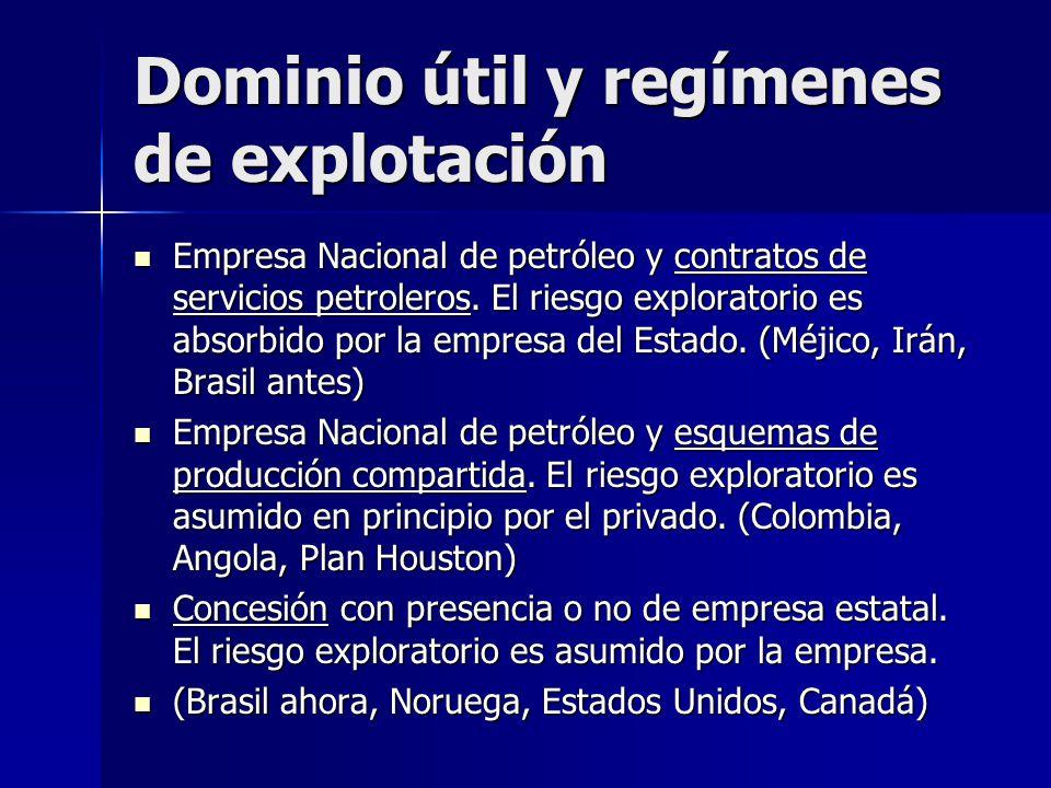 Dominio útil y regímenes de explotación Empresa Nacional de petróleo y contratos de servicios petroleros. El riesgo exploratorio es absorbido por la e