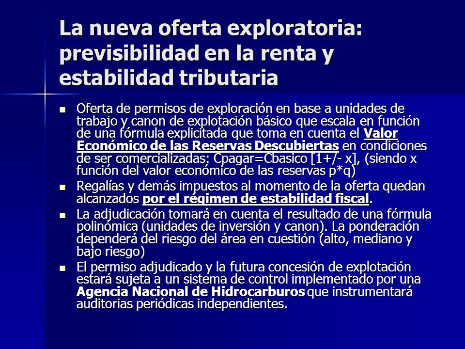 La nueva oferta exploratoria: previsibilidad en la renta y estabilidad tributaria Oferta de permisos de exploración en base a unidades de trabajo y ca