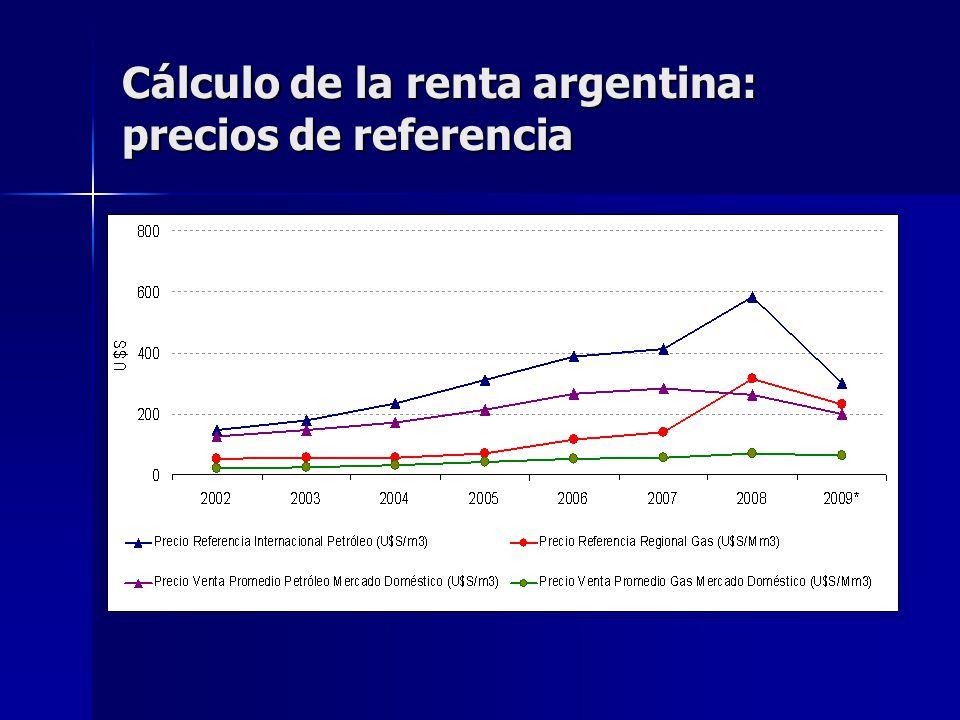 Cálculo de la renta argentina: precios de referencia