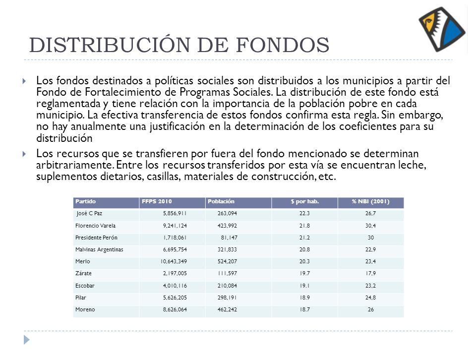DISTRIBUCIÓN DE FONDOS Los fondos destinados a políticas sociales son distribuidos a los municipios a partir del Fondo de Fortalecimiento de Programas