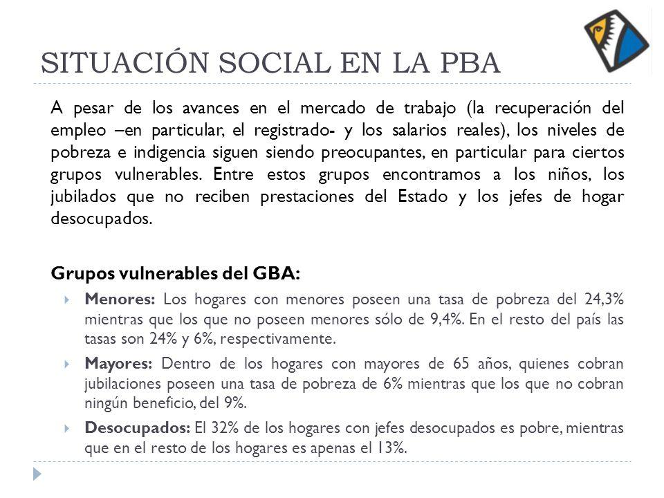 SITUACIÓN SOCIAL EN LA PBA A pesar de los avances en el mercado de trabajo (la recuperación del empleo –en particular, el registrado- y los salarios r