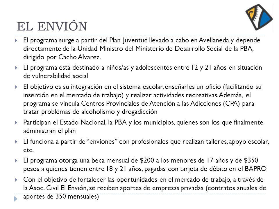 EL ENVIÓN El programa surge a partir del Plan Juventud llevado a cabo en Avellaneda y depende directamente de la Unidad Ministro del Ministerio de Des