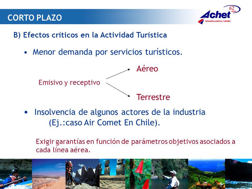 B) Efectos críticos en la Actividad Turística Menor demanda por servicios turísticos.