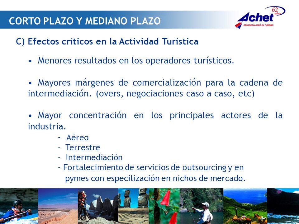 C) Efectos críticos en la Actividad Turística Menores resultados en los operadores turísticos.