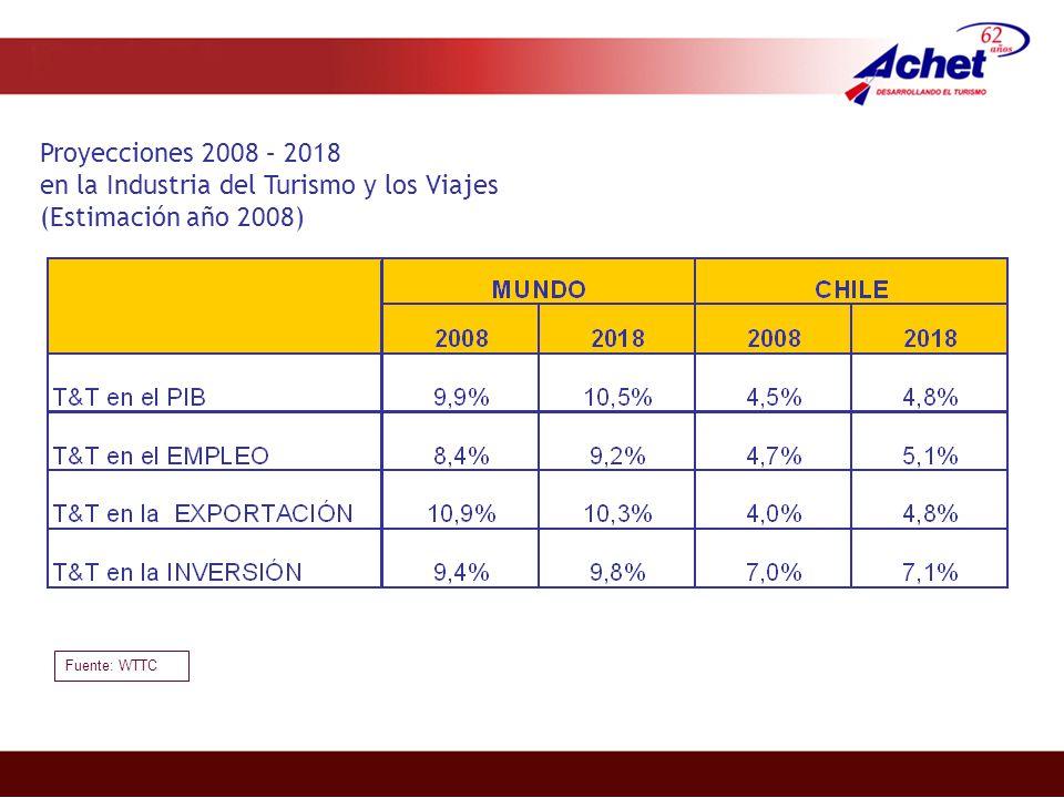 Proyecciones 2008 – 2018 en la Industria del Turismo y los Viajes (Estimación año 2008) Fuente: WTTC