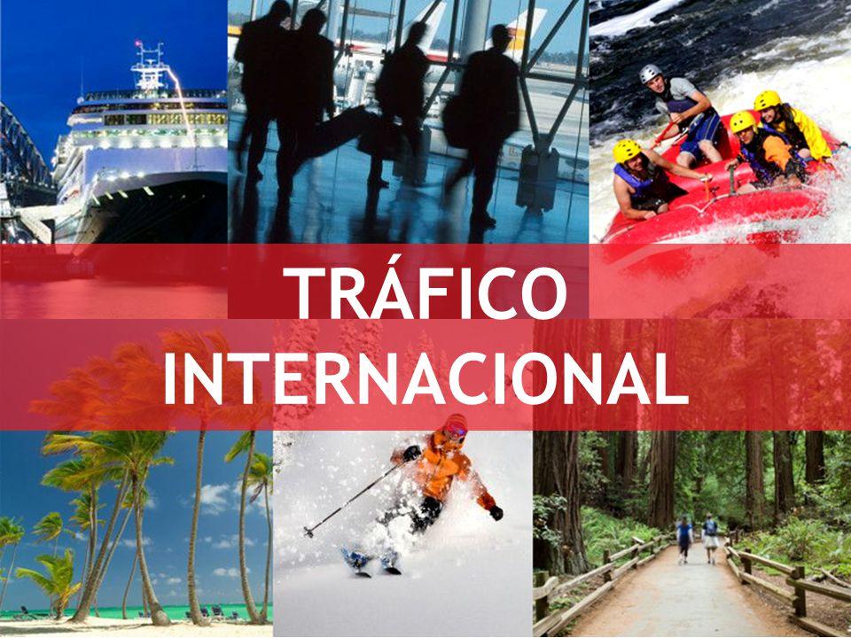 TRÁFICO INTERNACIONAL
