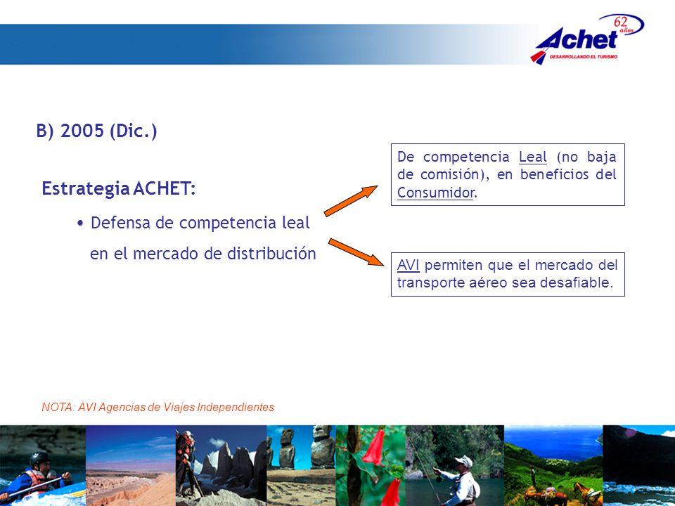 B) 2005 (Dic.) Estrategia ACHET: Defensa de competencia leal en el mercado de distribución De competencia Leal (no baja de comisión), en beneficios del Consumidor.