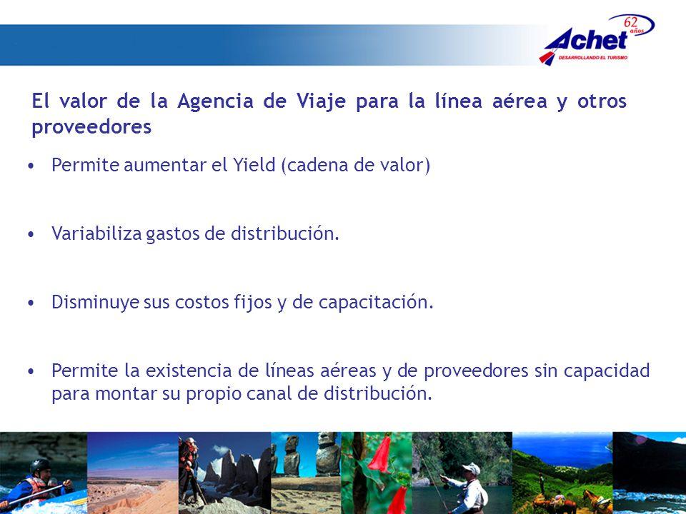 Permite aumentar el Yield (cadena de valor) Variabiliza gastos de distribución.