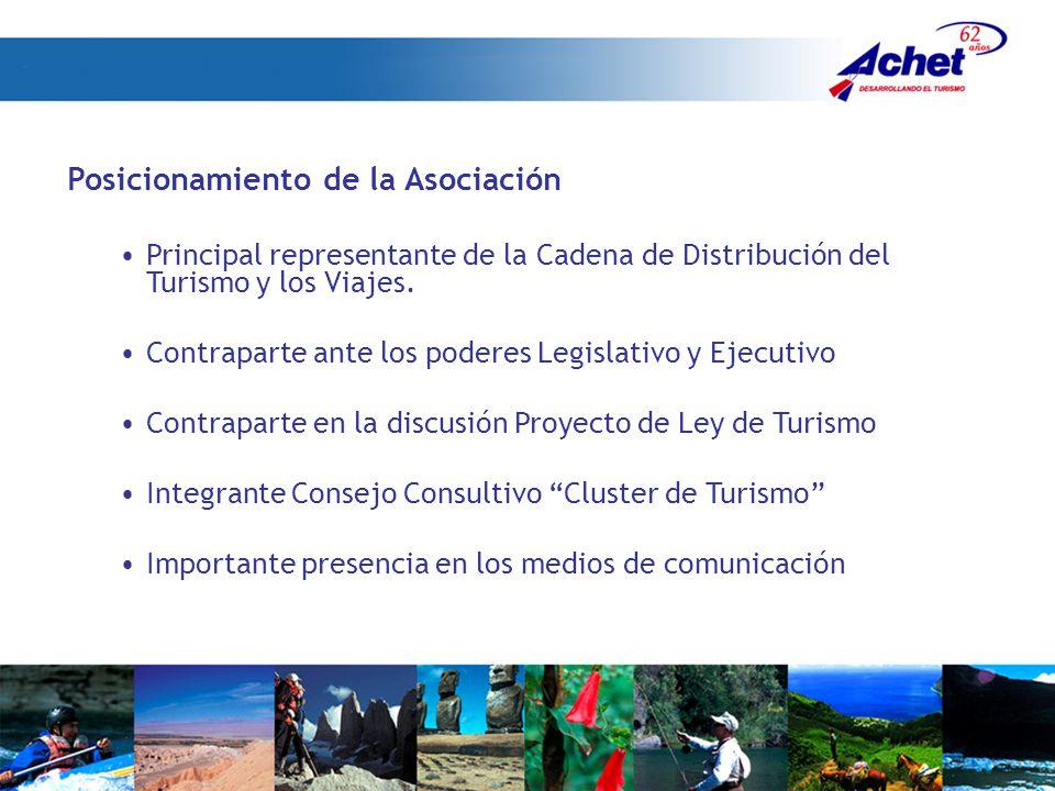 Posicionamiento de la Asociación Principal representante de la Cadena de Distribución del Turismo y los Viajes.