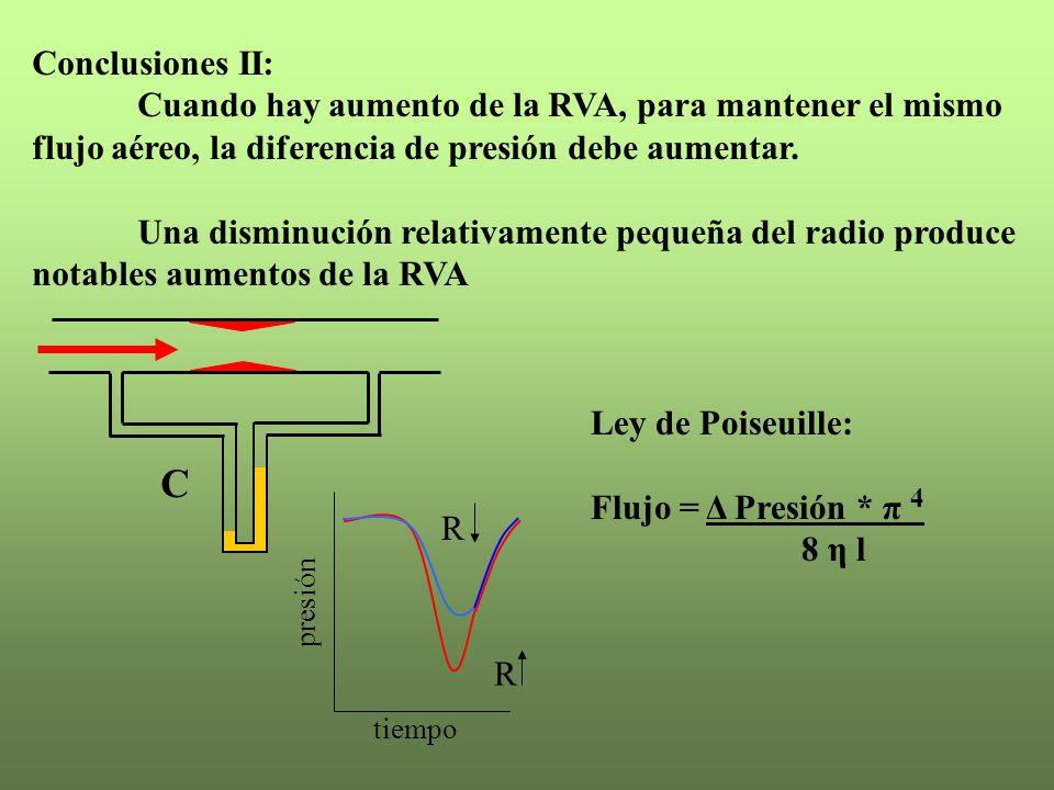 R tiempo presión R C Ley de Poiseuille: Flujo = Δ Presión * π 4 8 η l Conclusiones II: Cuando hay aumento de la RVA, para mantener el mismo flujo aéreo, la diferencia de presión debe aumentar.