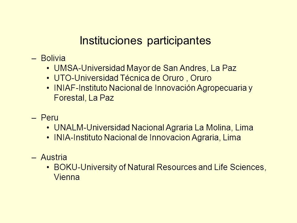 Instituciones participantes –Bolivia UMSA-Universidad Mayor de San Andres, La Paz UTO-Universidad Técnica de Oruro, Oruro INIAF-Instituto Nacional de