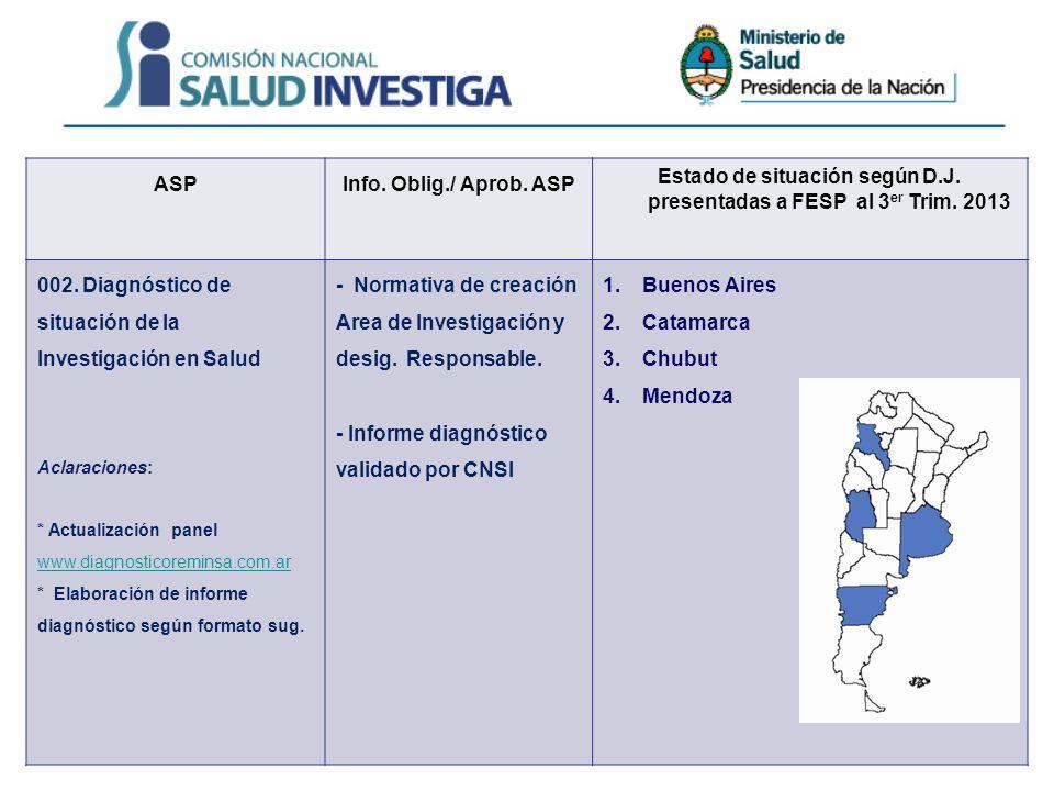 ASPInfo. Oblig./ Aprob. ASP Estado de situación según D.J. presentadas a FESP al 3 er Trim. 2013 002. Diagnóstico de situación de la Investigación en