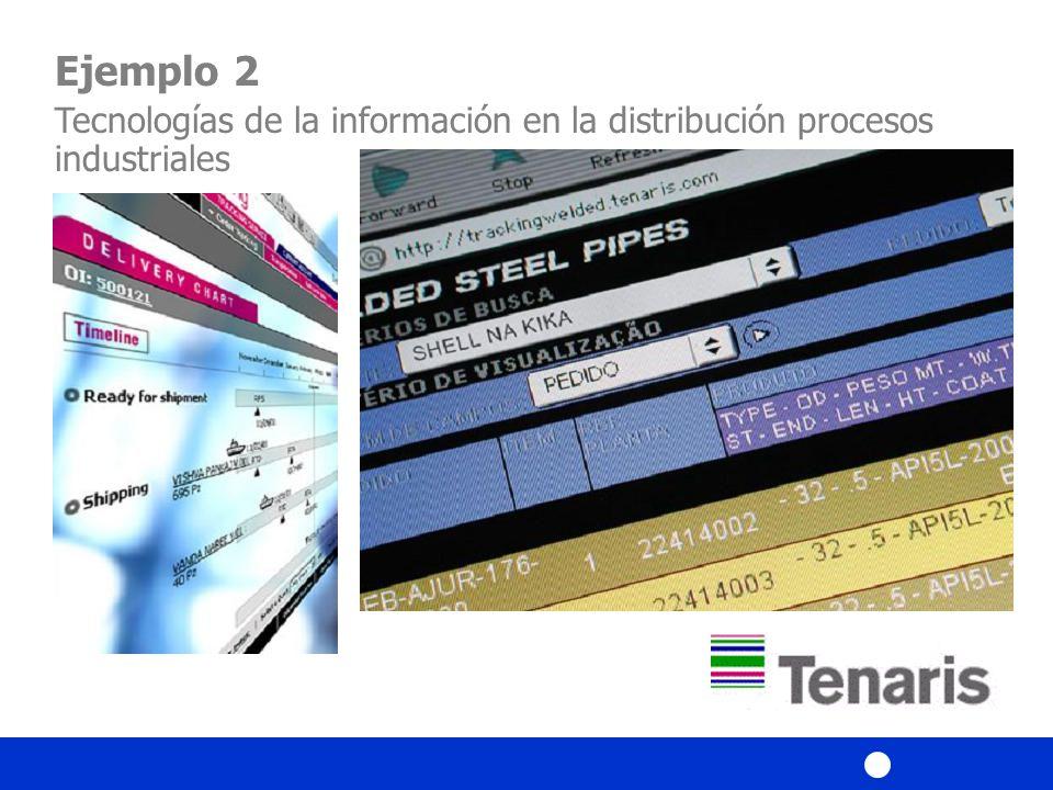 Ejemplo 2 Tecnologías de la información en la distribución procesos industriales