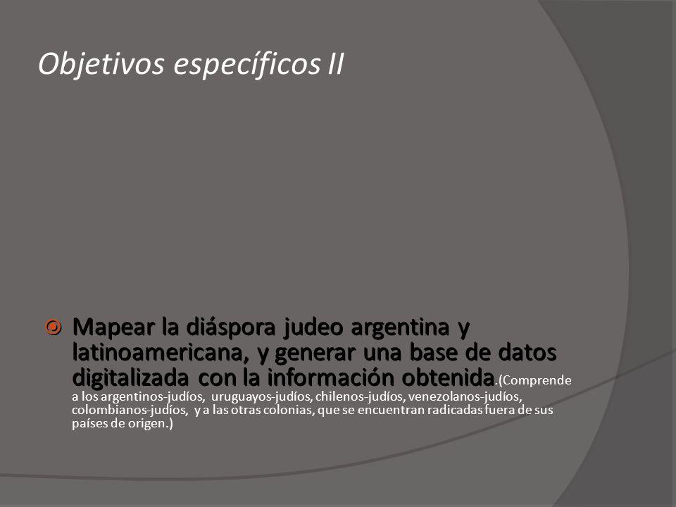 Objetivos específicos II Mapear la diáspora judeo argentina y latinoamericana, y generar una base de datos digitalizada con la información obtenida Ma