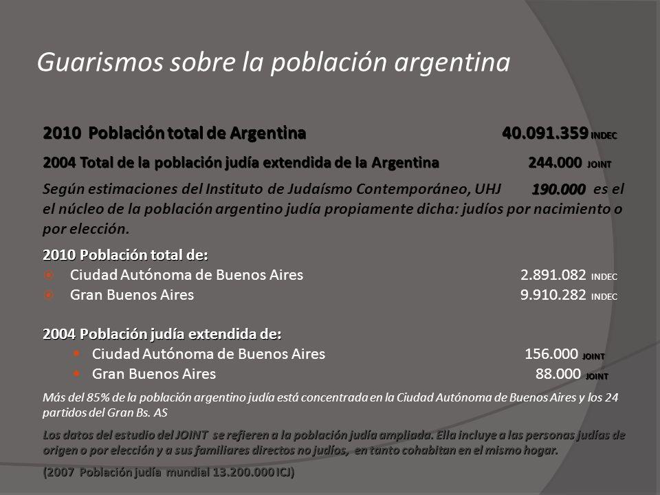 Guarismos sobre la población argentina 2010 Población total de Argentina 40.091.359 INDEC 2004 Total de la población judía extendida de la Argentina 2