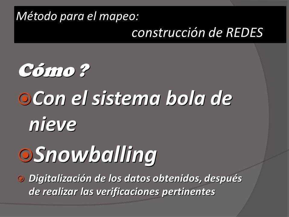 Cómo ? Con el sistema bola de nieve Con el sistema bola de nieve Snowballing Snowballing Digitalización de los datos obtenidos, después de realizar la
