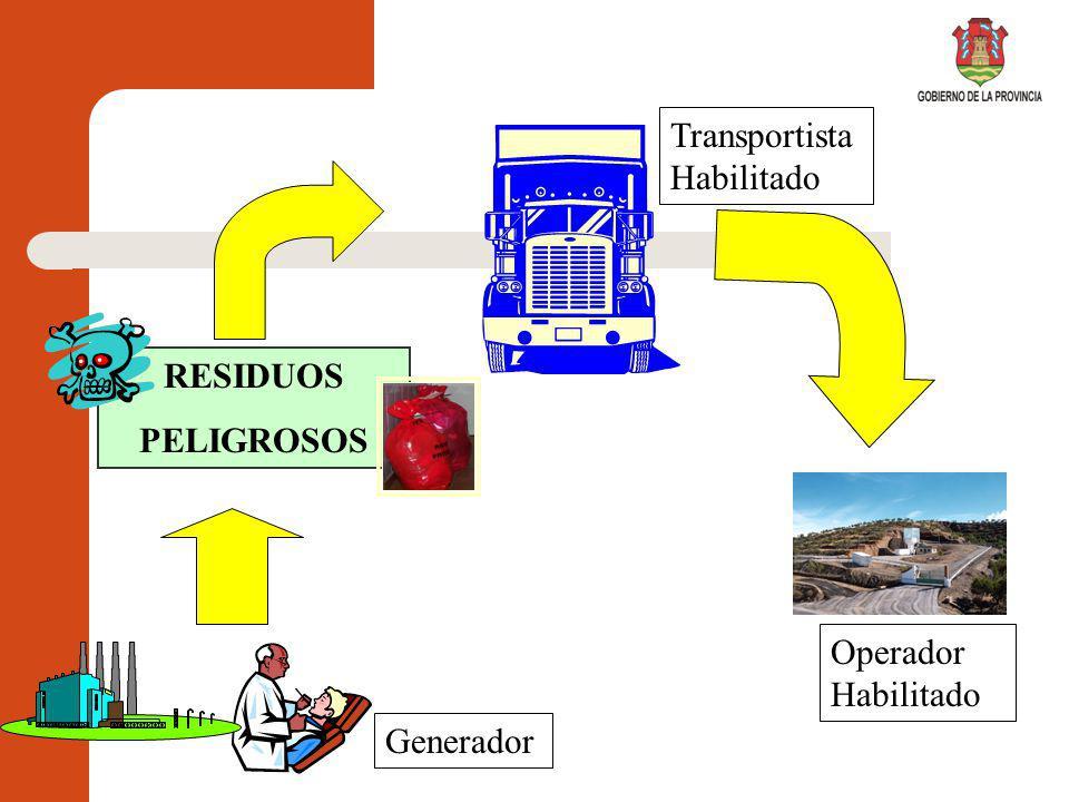 Tramitan su inscripción como Generadores, Transportistas y Operadores de Residuos Peligrosos para obtener su: CERTIFICADO AMBIENTAL ANUAL