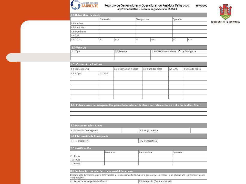 GENERADORES MÚLTIPLES ANEXO DEL MANIFIESTO DE GENERADORES MÚLTIPLES* Nombre del generador Domicilio - Teléfono - Localidad Cantidad aprox.