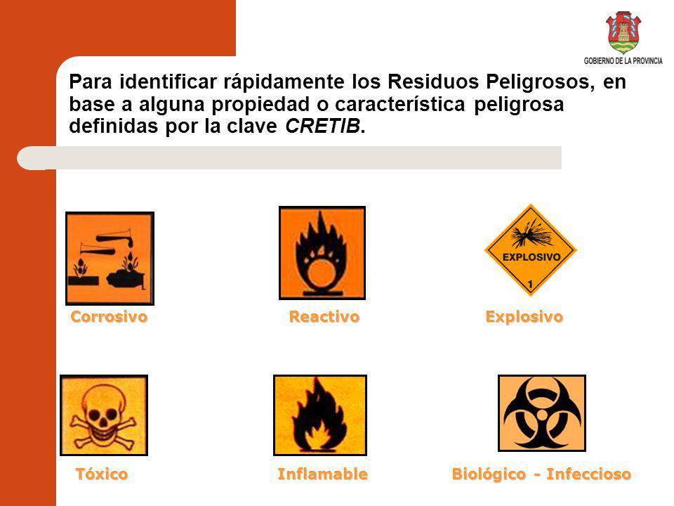 LOS RESIDUOS DOMICILIARIOS LOS RADIACTIVOS LOS DERIVADOS DE LAS OPERACIONES NORMALES DE LOS BUQUES SE ENCUENTRAN EXCLUIDOS DE LA LEY :