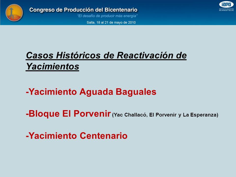 Casos Históricos de Reactivación de Yacimientos -Yacimiento Aguada Baguales -Bloque El Porvenir (Yac Challacó, El Porvenir y La Esperanza) -Yacimiento Centenario