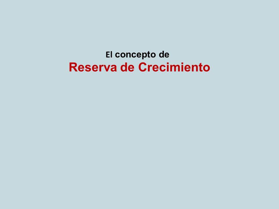 Caso de Inversión Discontinuada- Bloque El Porvenir Teórica según estadística Real estimada para bloque EP 1942 descubrimiento 1991 Inicio reactivación.