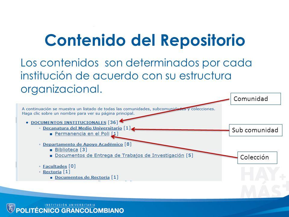 Contenido del Repositorio Los contenidos son determinados por cada institución de acuerdo con su estructura organizacional. Comunidad Sub comunidad Co