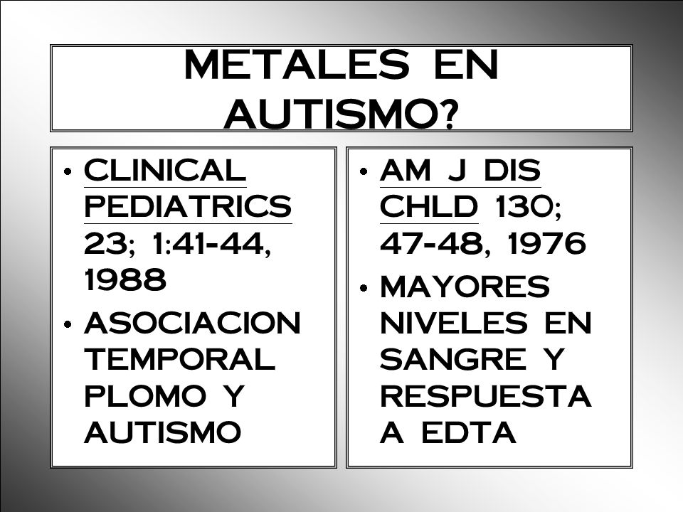 METALES EN AUTISMO? CLINICAL PEDIATRICS 23; 1:41-44, 1988 ASOCIACION TEMPORAL PLOMO Y AUTISMO AM J DIS CHLD 130; 47-48, 1976 MAYORES NIVELES EN SANGRE