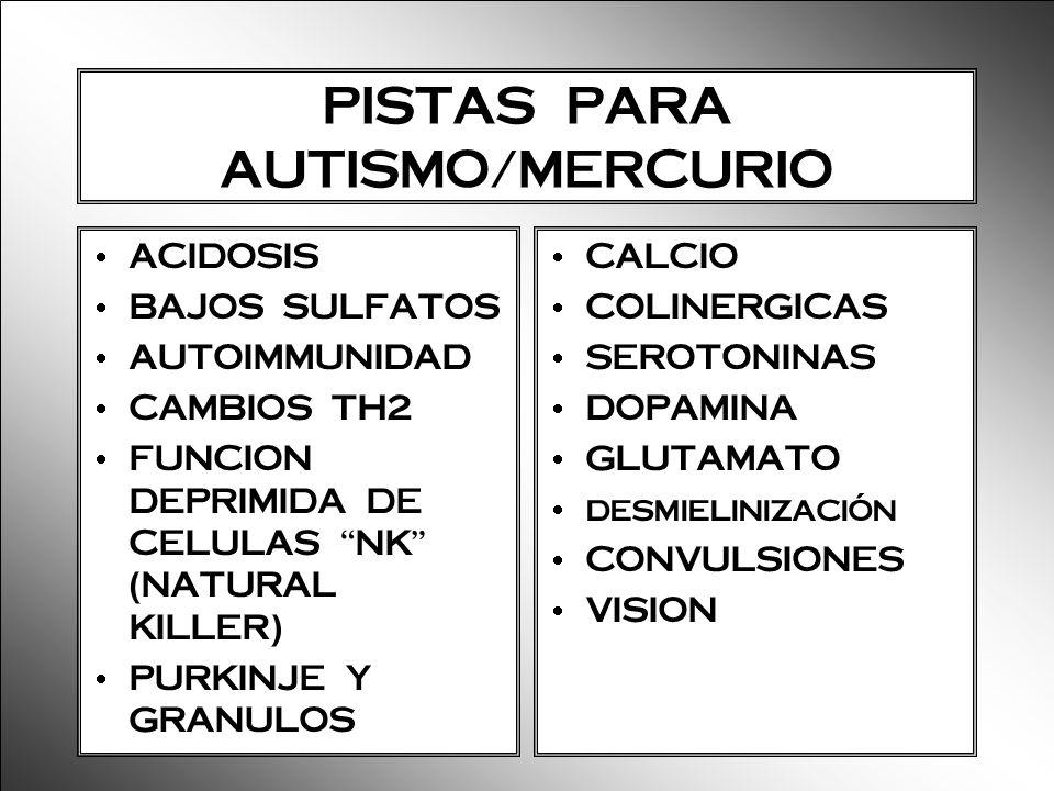 PISTAS PARA AUTISMO/MERCURIO ACIDOSIS BAJOS SULFATOS AUTOIMMUNIDAD CAMBIOS TH2 FUNCION DEPRIMIDA DE CELULAS NK (NATURAL KILLER) PURKINJE Y GRANULOS CA