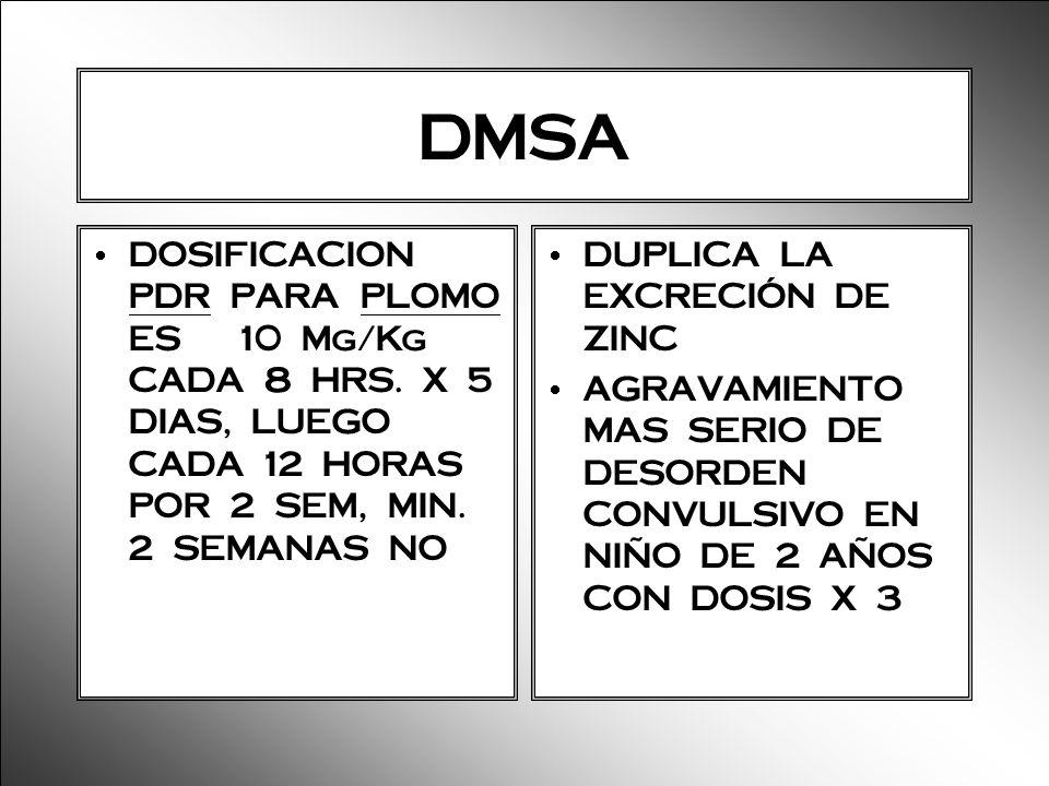 DOSIFICACION PDR PARA PLOMO ES 10 Mg/Kg CADA 8 HRS. X 5 DIAS, LUEGO CADA 12 HORAS POR 2 SEM, MIN. 2 SEMANAS NO DUPLICA LA EXCRECIÓN DE ZINC AGRAVAMIEN