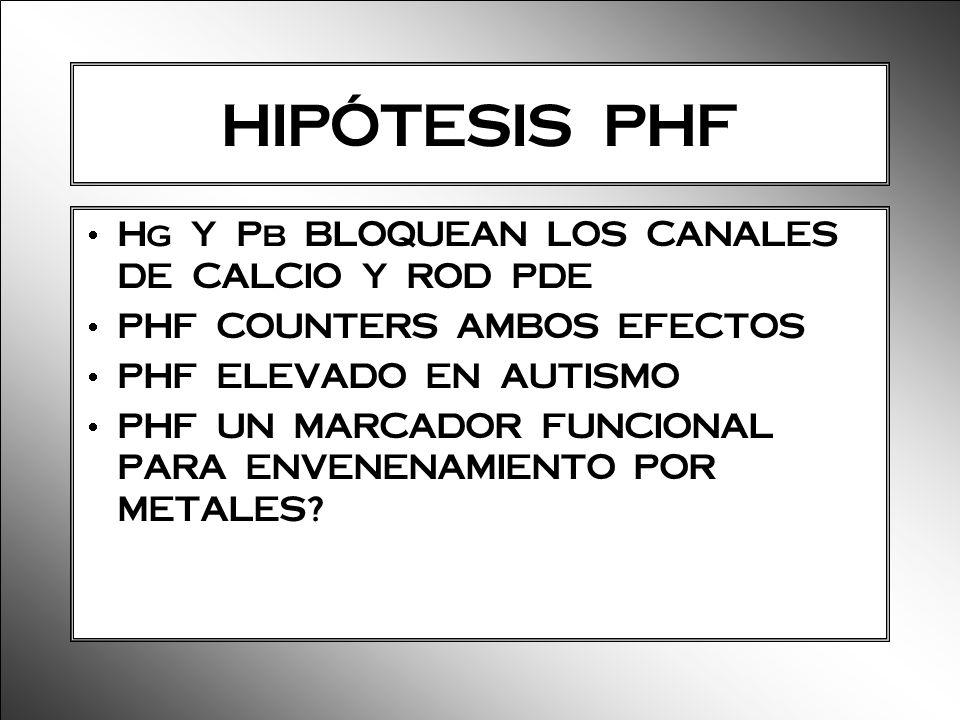 HIPÓTESIS PHF Hg Y Pb BLOQUEAN LOS CANALES DE CALCIO Y ROD PDE PHF COUNTERS AMBOS EFECTOS PHF ELEVADO EN AUTISMO PHF UN MARCADOR FUNCIONAL PARA ENVENE
