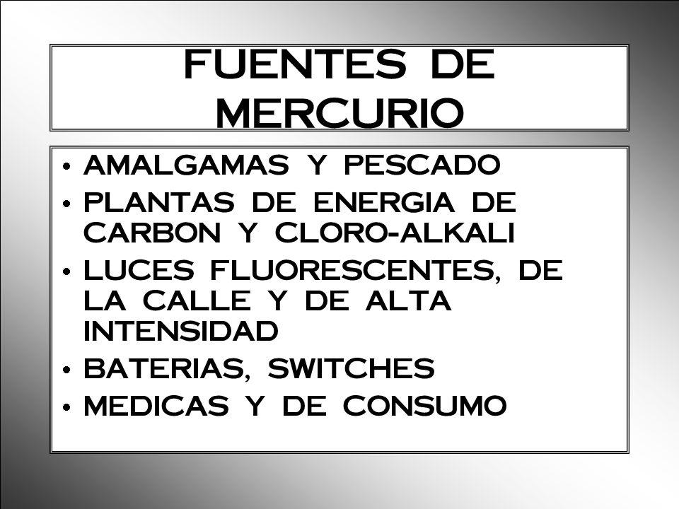 FUENTES DE MERCURIO AMALGAMAS Y PESCADO PLANTAS DE ENERGIA DE CARBON Y CLORO-ALKALI LUCES FLUORESCENTES, DE LA CALLE Y DE ALTA INTENSIDAD BATERIAS, SW