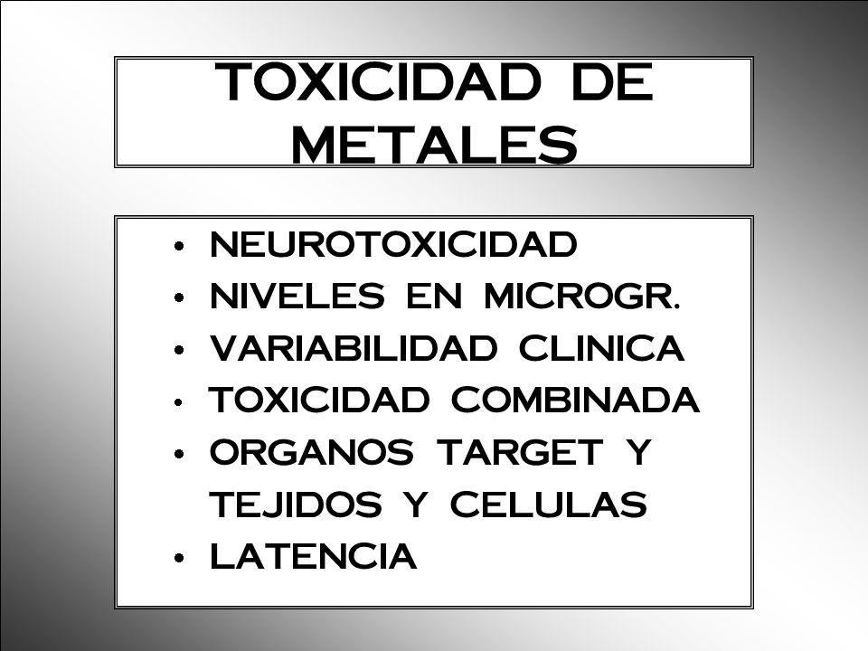 TOXICIDAD DE METALES NEUROTOXICIDAD NIVELES EN MICROGR. VARIABILIDAD CLINICA TOXICIDAD COMBINADA ORGANOS TARGET Y TEJIDOS Y CELULAS LATENCIA