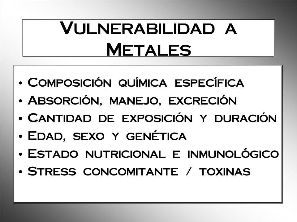 Vulnerabilidad a Metales Composición química específica Absorción, manejo, excreción Cantidad de exposición y duración Edad, sexo y genética Estado nu