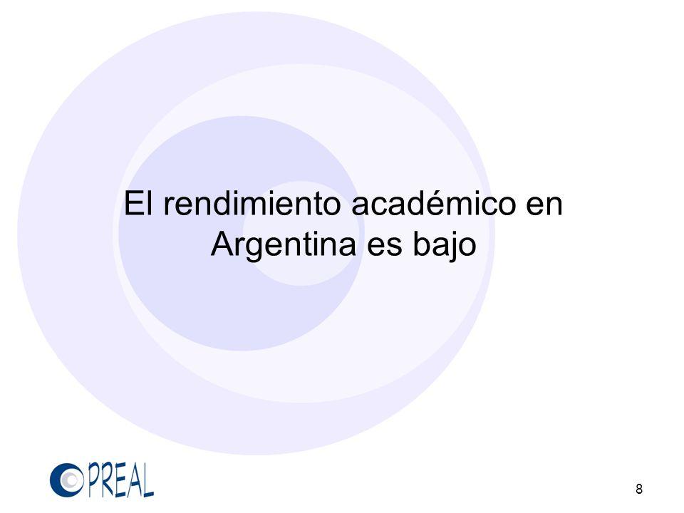 Argentina se encuentra entre los peores 15 de los 65 sistemas educativos participantes en la evaluación PISA 2009 9 Fuente: Ganimian y Solano (2011) Puntaje promedio en matemáticas en el examen de PISA 2009