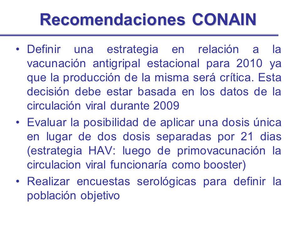 Recomendaciones CONAIN Definir una estrategia en relación a la vacunación antigripal estacional para 2010 ya que la producción de la misma será crític