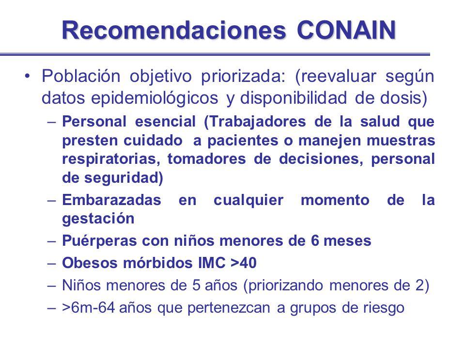 Recomendaciones CONAIN Población objetivo priorizada: (reevaluar según datos epidemiológicos y disponibilidad de dosis) –Personal esencial (Trabajador
