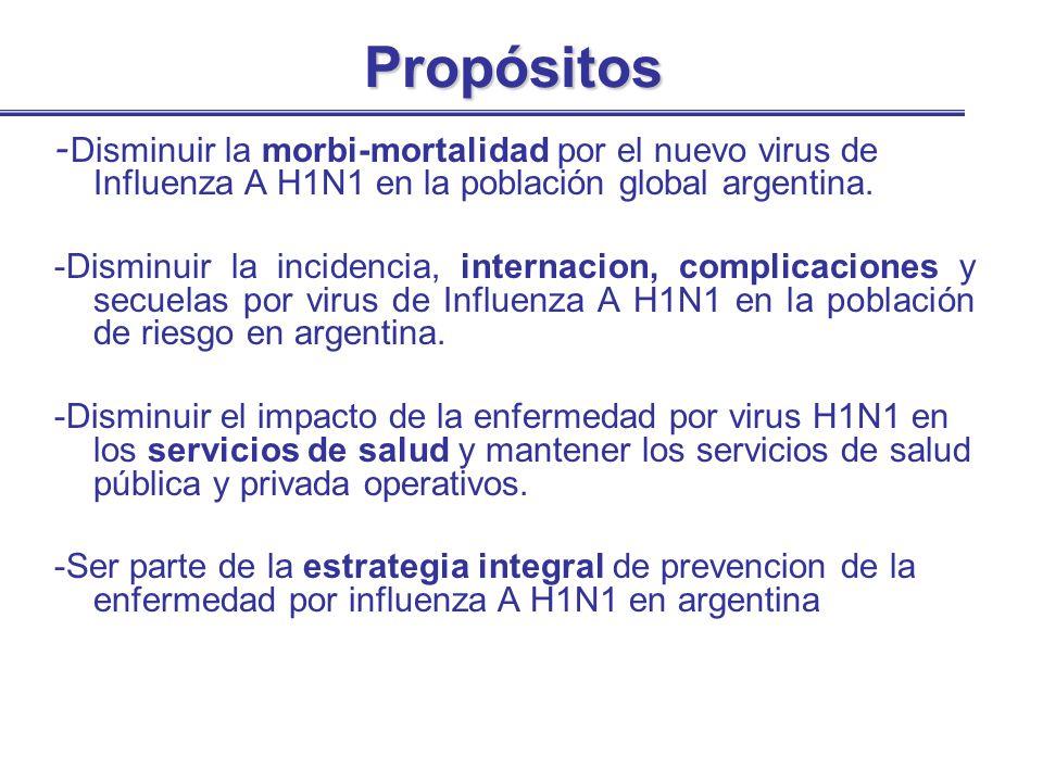 Propósitos - Disminuir la morbi-mortalidad por el nuevo virus de Influenza A H1N1 en la población global argentina. -Disminuir la incidencia, internac