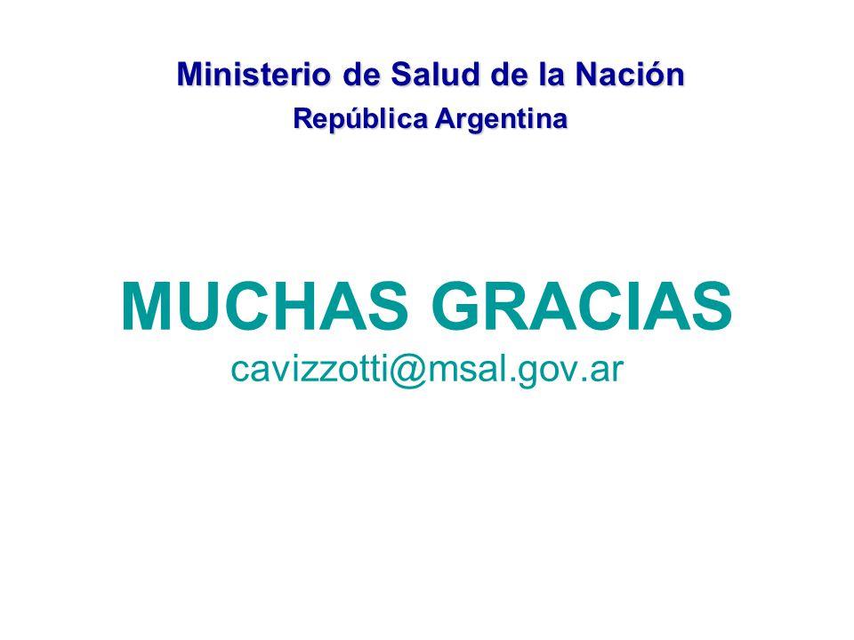 MUCHAS GRACIAS cavizzotti@msal.gov.ar Ministerio de Salud de la Nación República Argentina