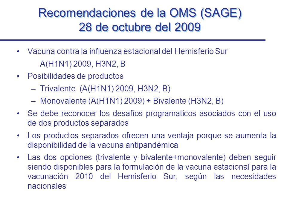 Vacuna contra la influenza estacional del Hemisferio Sur A(H1N1) 2009, H3N2, B Posibilidades de productos –Trivalente (A(H1N1) 2009, H3N2, B) –Monoval