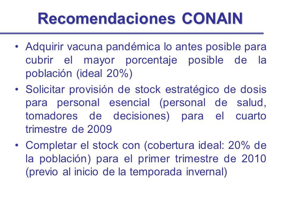 Recomendaciones CONAIN Adquirir vacuna pandémica lo antes posible para cubrir el mayor porcentaje posible de la población (ideal 20%) Solicitar provis