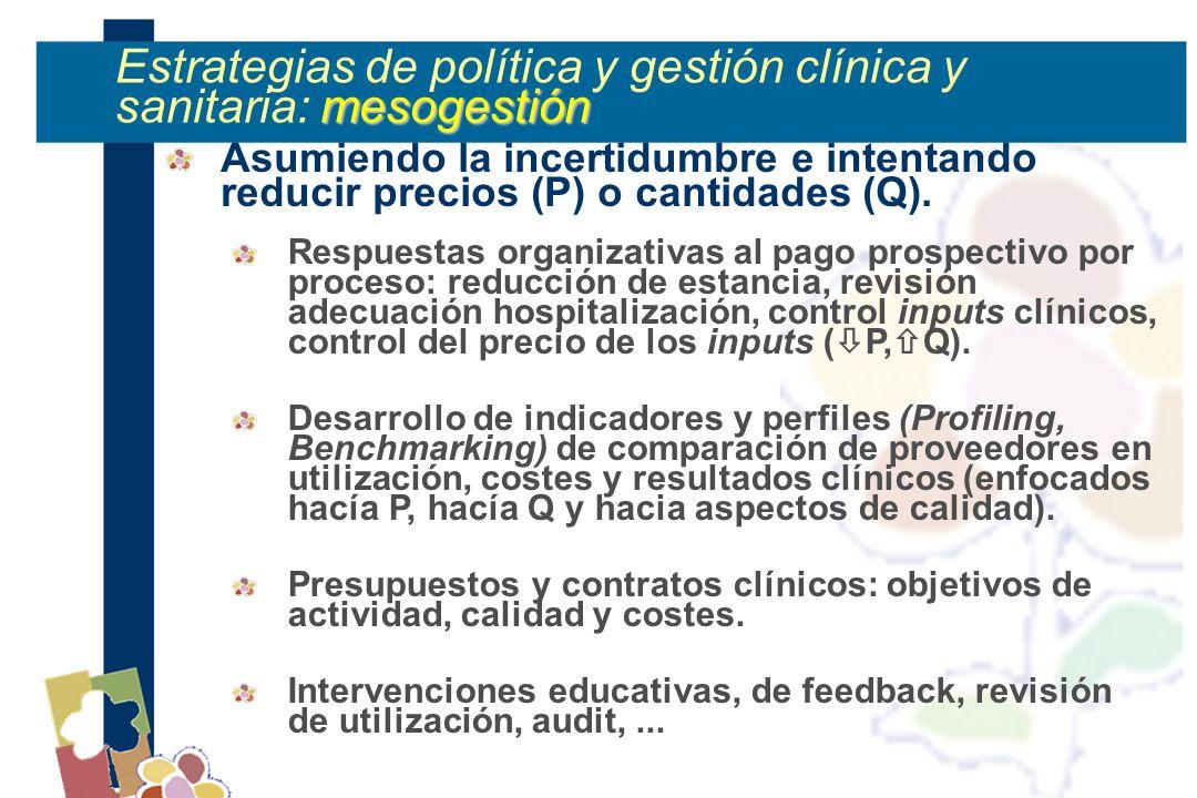 mesogestión Estrategias de política y gestión clínica y sanitaria: mesogestión Asumiendo la incertidumbre e intentando reducir precios (P) o cantidades (Q).