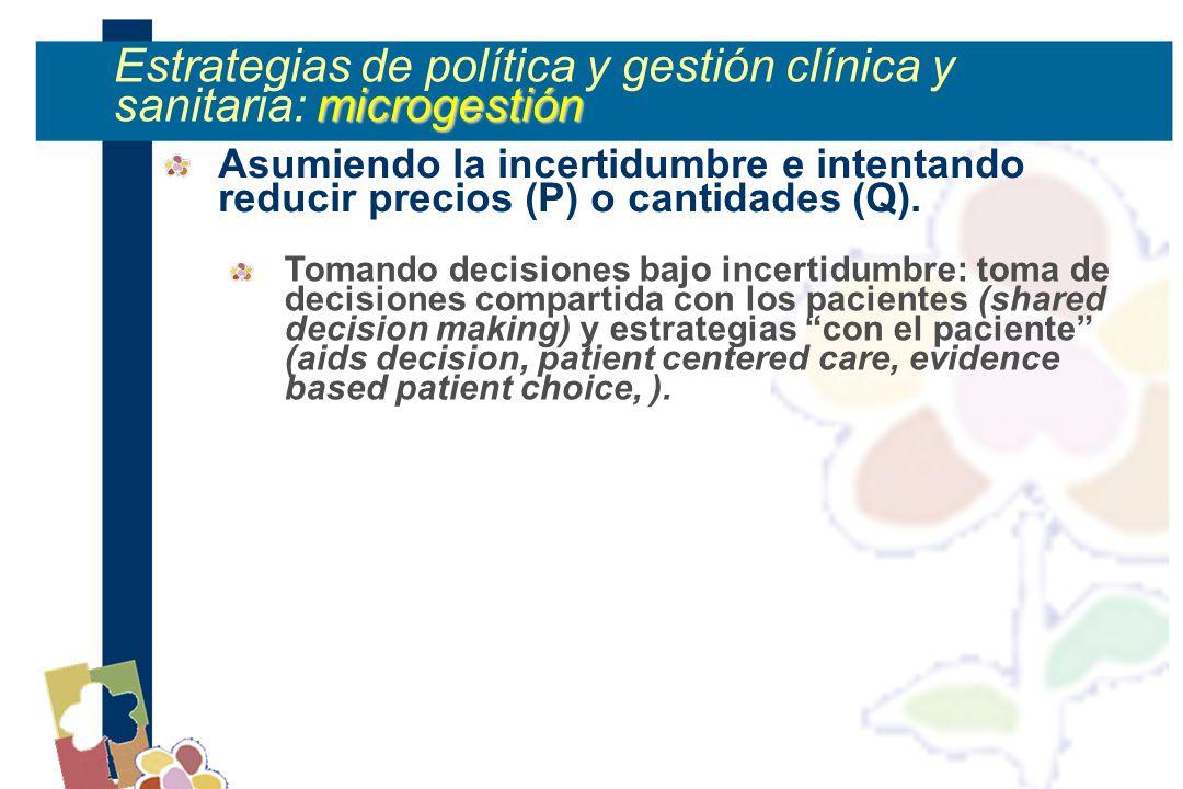 microgestión Estrategias de política y gestión clínica y sanitaria: microgestión Asumiendo la incertidumbre e intentando reducir precios (P) o cantidades (Q).