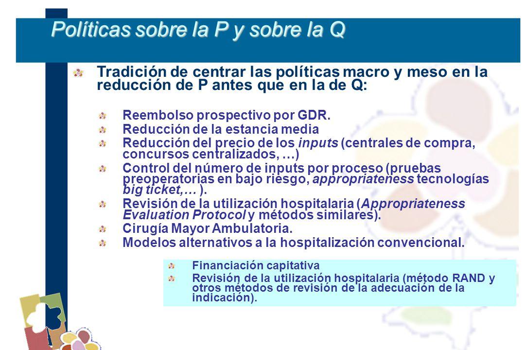 Políticas sobre la P y sobre la Q Tradición de centrar las políticas macro y meso en la reducción de P antes que en la de Q: Reembolso prospectivo por GDR.